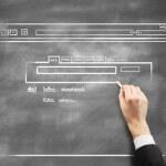 אפיון ותכנון ◄ עיצוב ◄ בניית אתרים ◄ שיווק